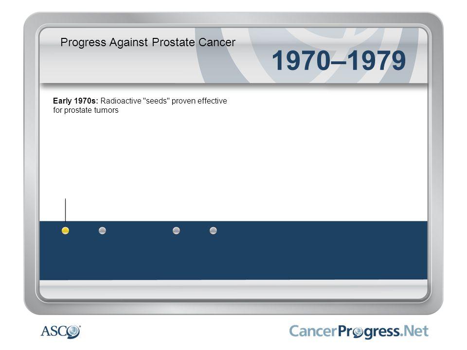 Progress Against Prostate Cancer 1970–1979 1971: Early prostate cancer screening regimen introduced