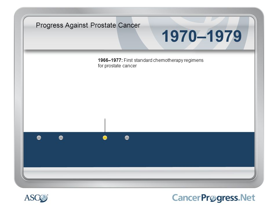 Progress Against Prostate Cancer 1970–1979 1966–1977: First standard chemotherapy regimens for prostate cancer