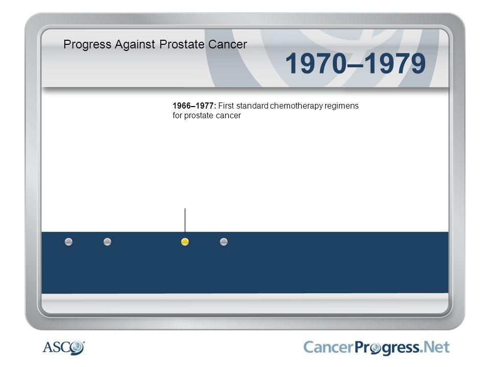 Progress Against Prostate Cancer 1970–1979 1974: Modern system for staging prostate cancer is introduced