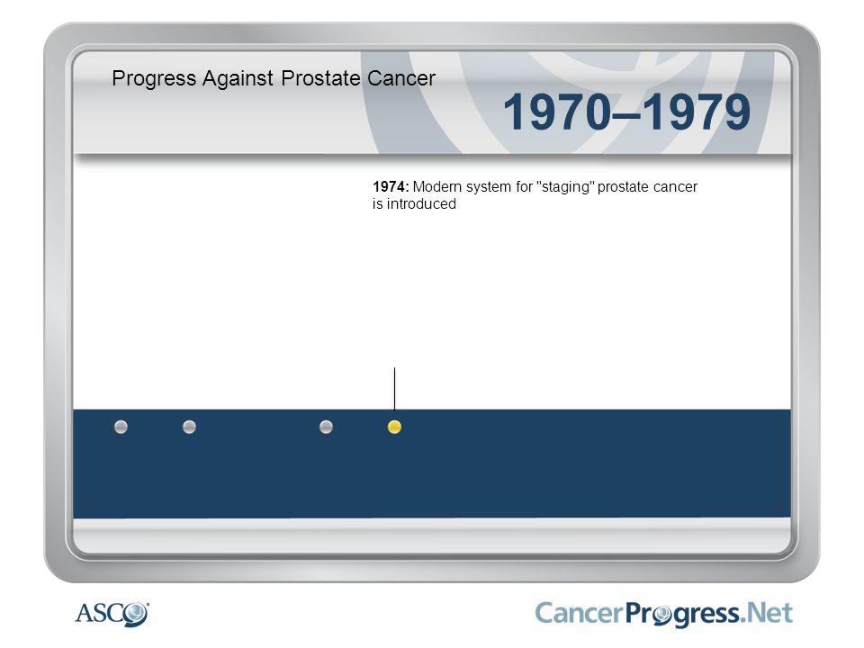 Progress Against Prostate Cancer 1980–1989