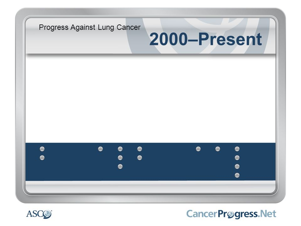 Progress Against Lung Cancer 2000–Present
