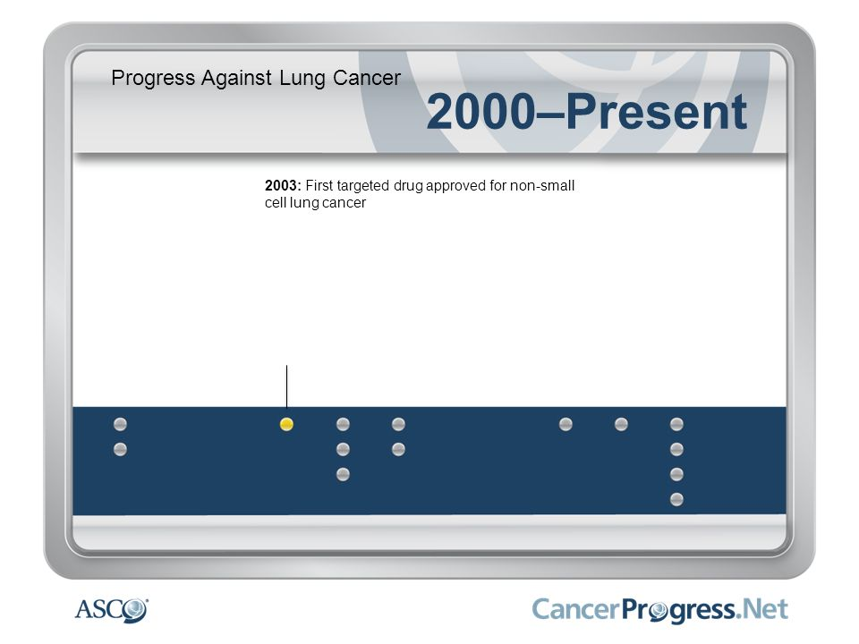 Progress Against Lung Cancer 2000–Present 2003: First targeted drug approved for non-small cell lung cancer