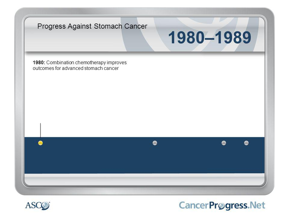 Progress Against Stomach Cancer 1980–1989 1980: Combination chemotherapy improves outcomes for advanced stomach cancer