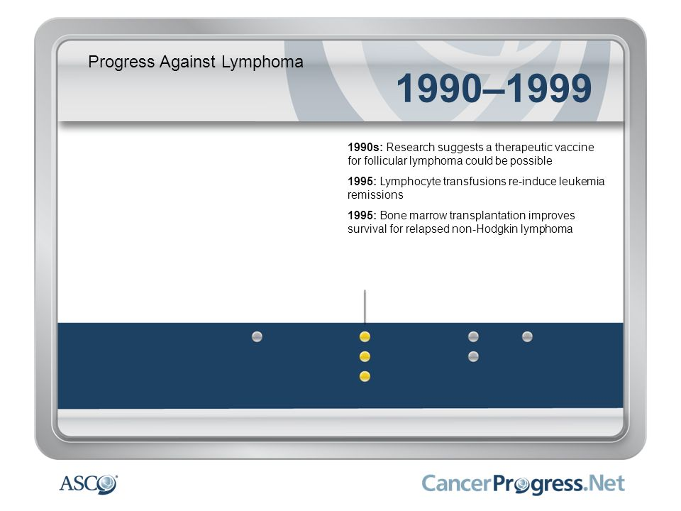Progress Against Lymphoma 1990–1999 1990s: Research suggests a therapeutic vaccine for follicular lymphoma could be possible 1995: Lymphocyte transfusions re-induce leukemia remissions 1995: Bone marrow transplantation improves survival for relapsed non-Hodgkin lymphoma