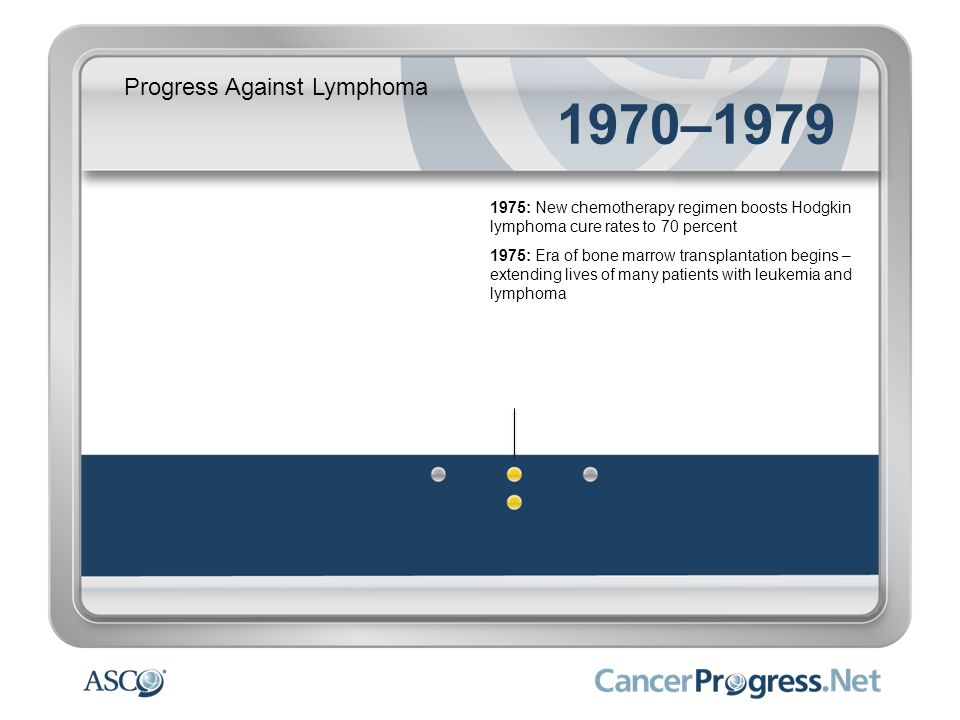 Progress Against Lymphoma 1970–1979 1975: New chemotherapy regimen boosts Hodgkin lymphoma cure rates to 70 percent 1975: Era of bone marrow transplantation begins – extending lives of many patients with leukemia and lymphoma