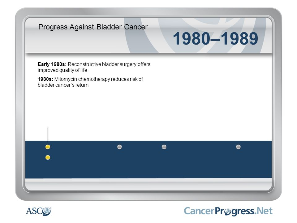 Progress Against Bladder Cancer 1980–1989 Early 1980s: Reconstructive bladder surgery offers improved quality of life 1980s: Mitomycin chemotherapy reduces risk of bladder cancers return