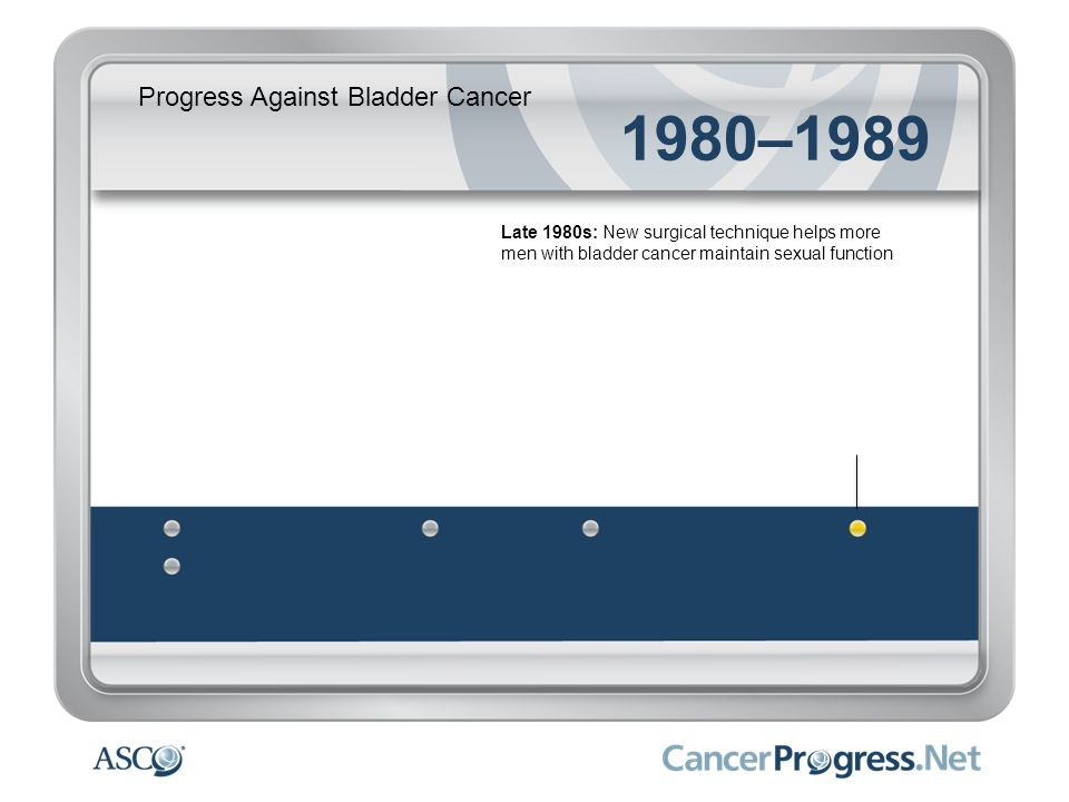 Progress Against Bladder Cancer 1980–1989 Late 1980s: New surgical technique helps more men with bladder cancer maintain sexual function