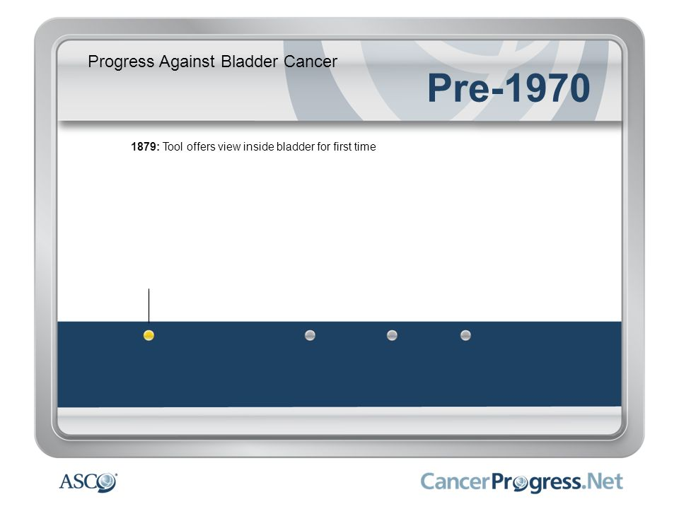 Progress Against Bladder Cancer Pre-1970 1879: Tool offers view inside bladder for first time
