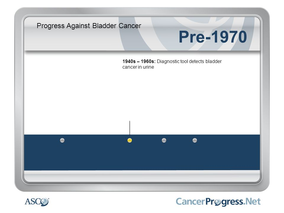 Progress Against Bladder Cancer Pre-1970 1940s – 1960s: Diagnostic tool detects bladder cancer in urine