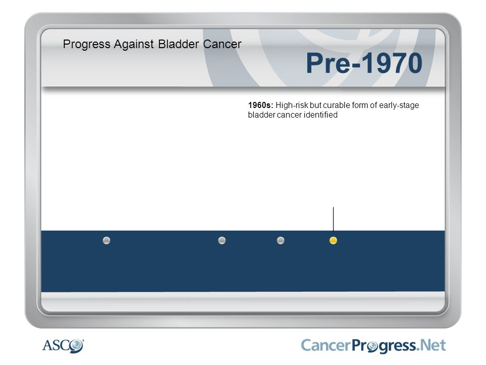 Progress Against Bladder Cancer Pre-1970 1960s: High-risk but curable form of early-stage bladder cancer identified