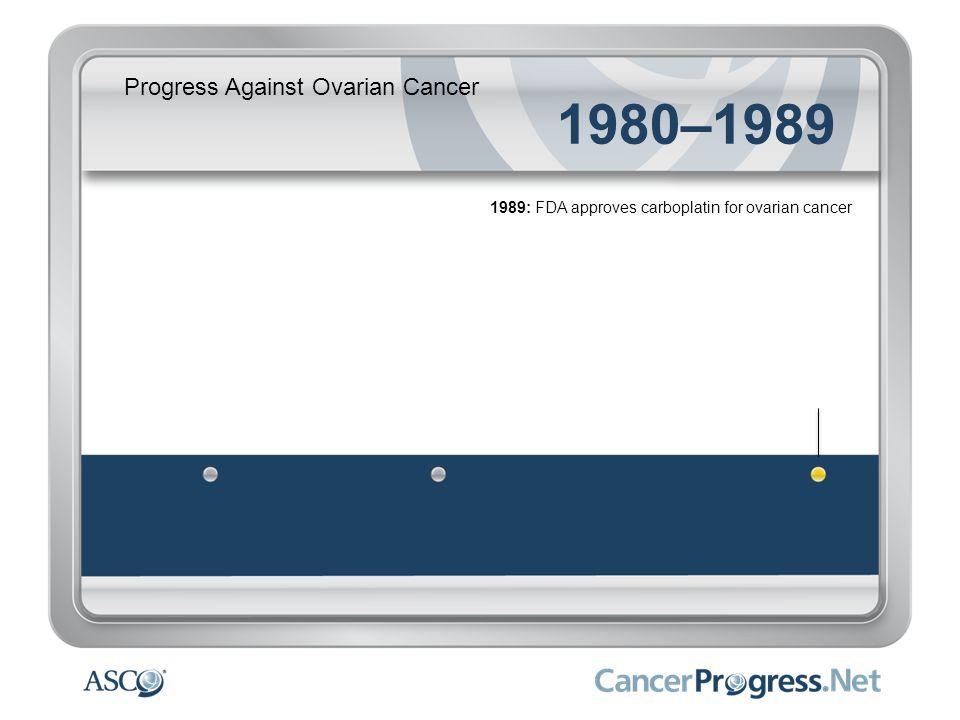 Progress Against Ovarian Cancer 1980–1989 1989: FDA approves carboplatin for ovarian cancer