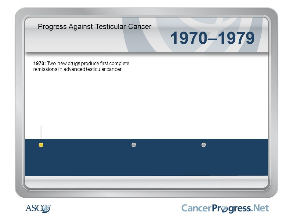 Progress Against Testicular Cancer 1970–1979 1970: Two new drugs produce first complete remissions in advanced testicular cancer