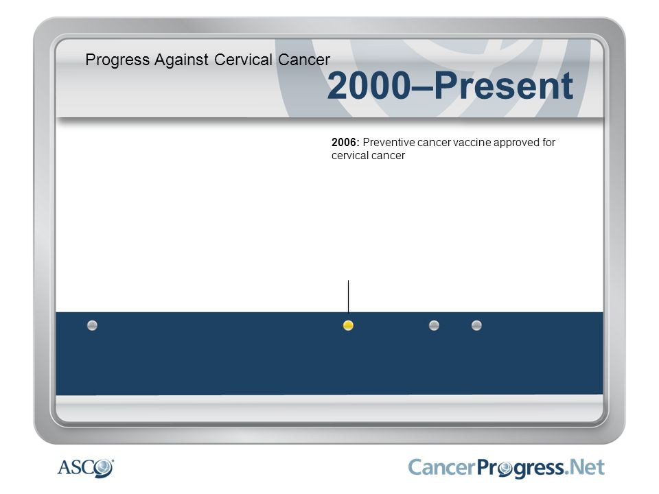 Progress Against Cervical Cancer 2000–Present 2006: Preventive cancer vaccine approved for cervical cancer