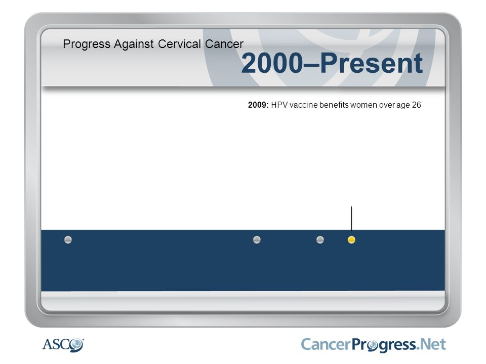 Progress Against Cervical Cancer 2000–Present 2009: HPV vaccine benefits women over age 26