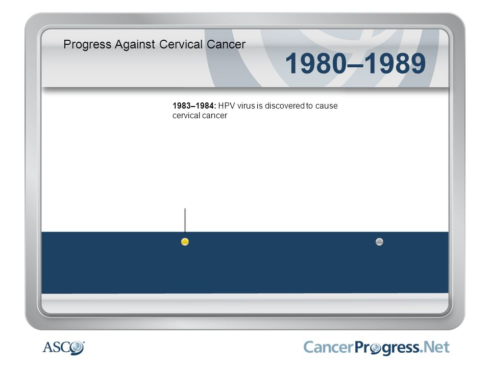 Progress Against Cervical Cancer 1980–1989 1983–1984: HPV virus is discovered to cause cervical cancer