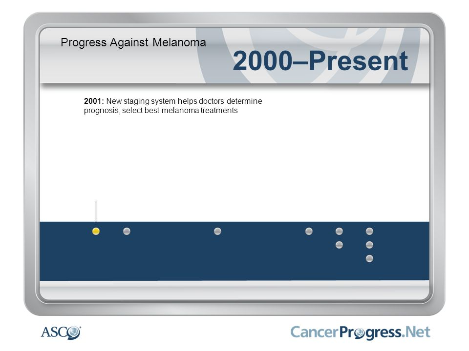 Progress Against Melanoma 2000–Present 2001: New staging system helps doctors determine prognosis, select best melanoma treatments