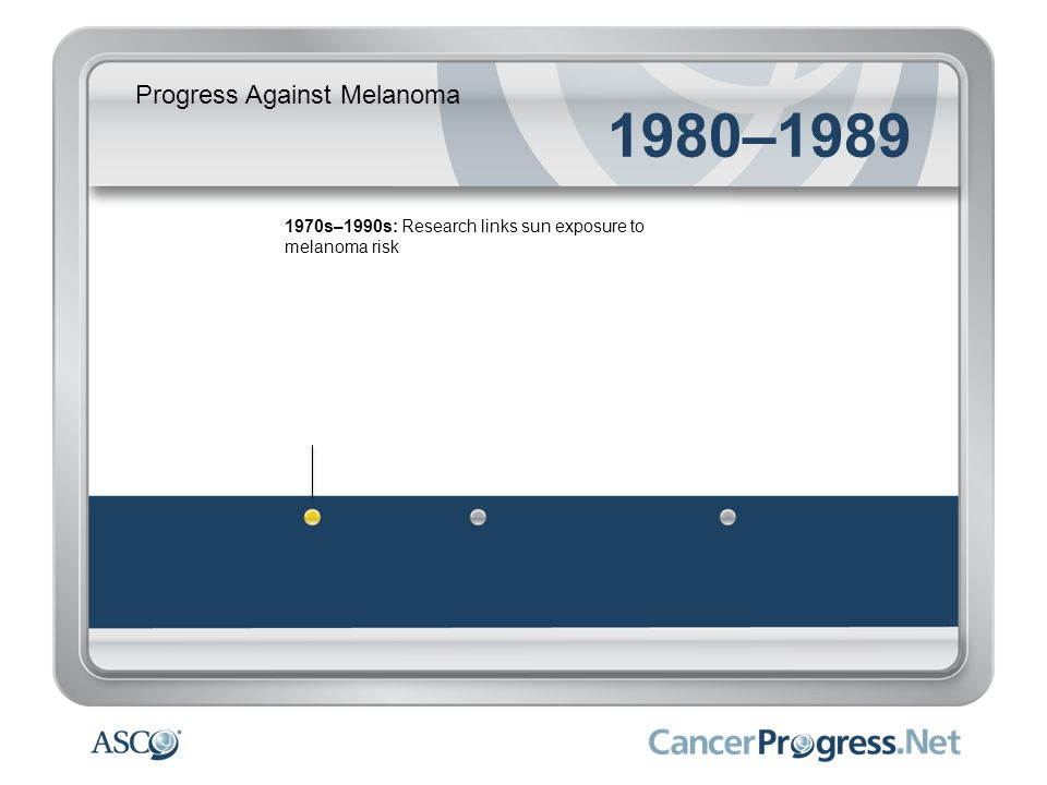 Progress Against Melanoma 1980–1989 1970s–1990s: Research links sun exposure to melanoma risk