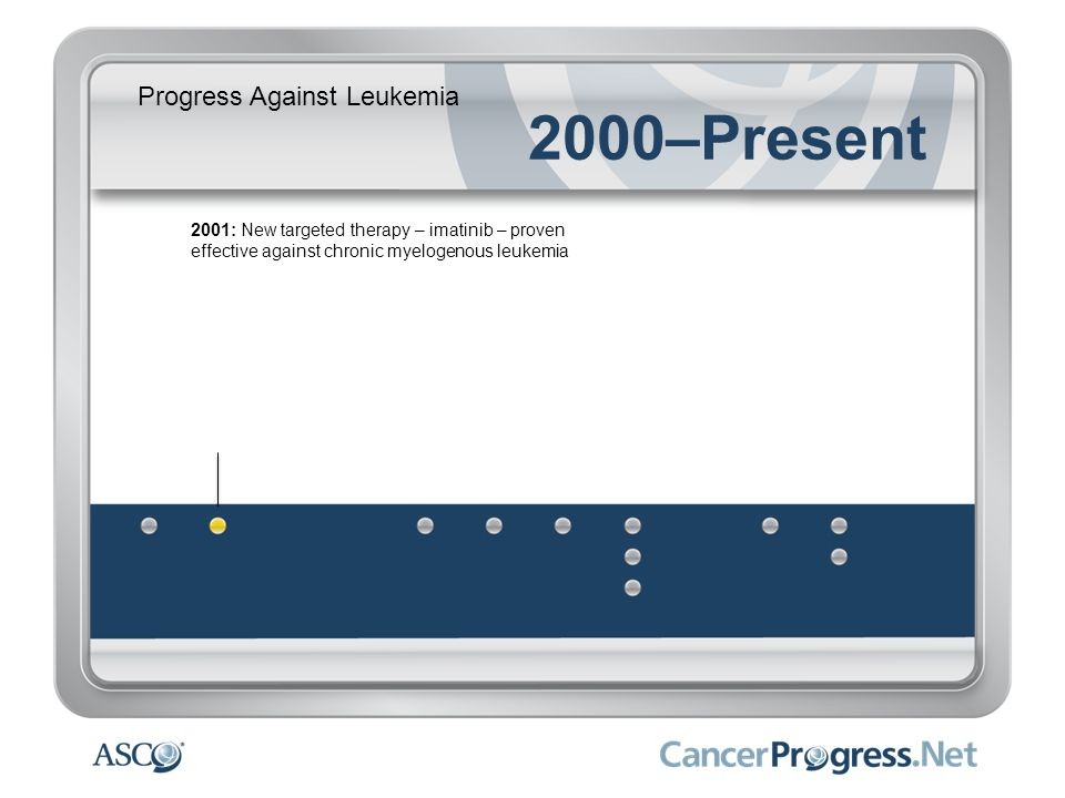 Progress Against Leukemia 2000–Present 2001: New targeted therapy – imatinib – proven effective against chronic myelogenous leukemia