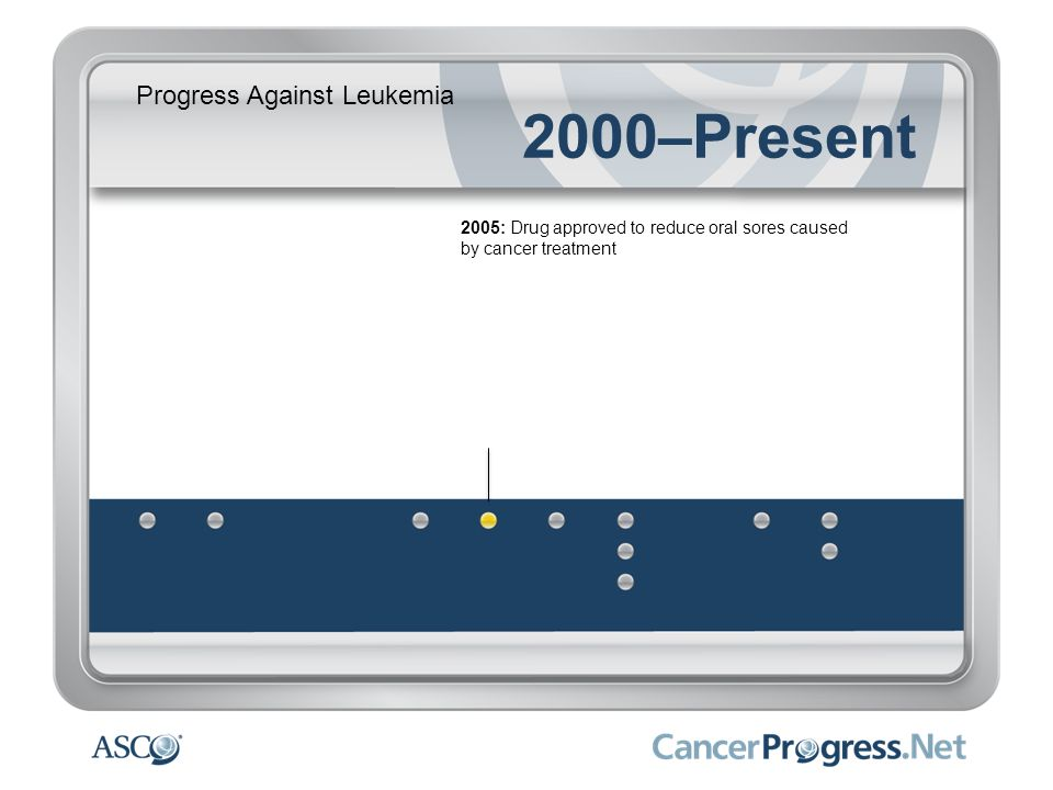 Progress Against Leukemia 2000–Present 2005: Drug approved to reduce oral sores caused by cancer treatment
