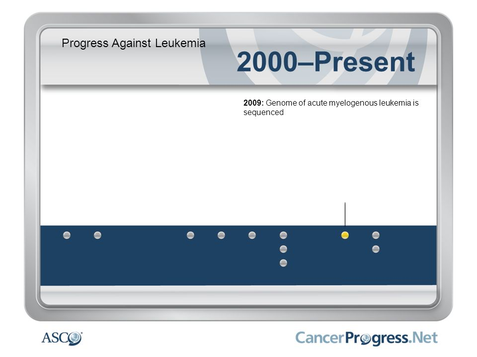 Progress Against Leukemia 2000–Present 2009: Genome of acute myelogenous leukemia is sequenced