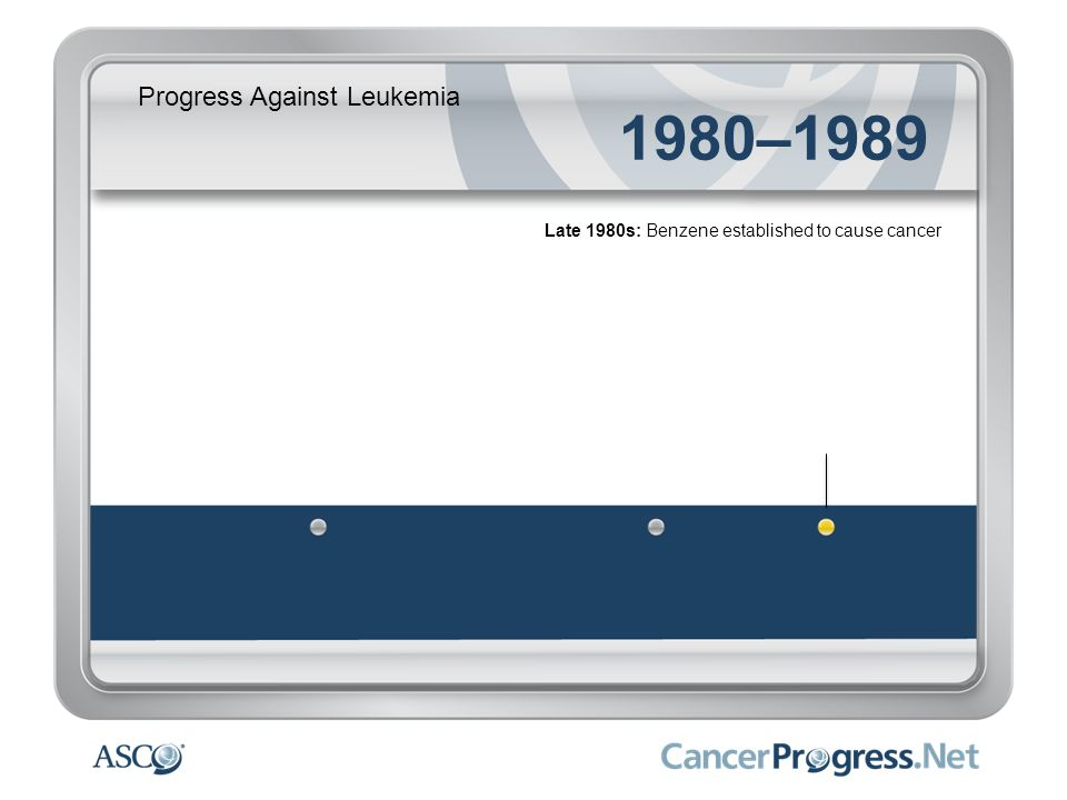 Progress Against Leukemia 1980–1989 Late 1980s: Benzene established to cause cancer