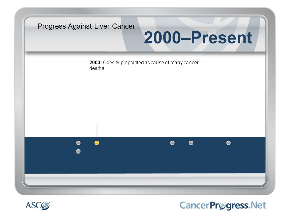 Progress Against Liver Cancer 2000–Present 2003: Obesity pinpointed as cause of many cancer deaths