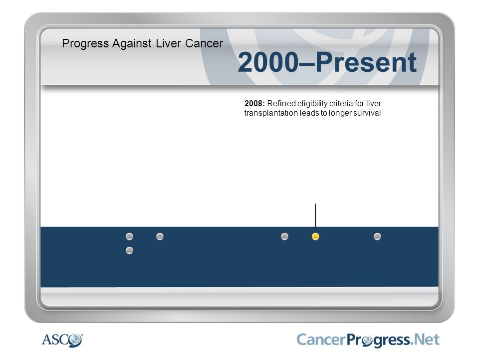 Progress Against Liver Cancer 2000–Present 2008: Refined eligibility criteria for liver transplantation leads to longer survival