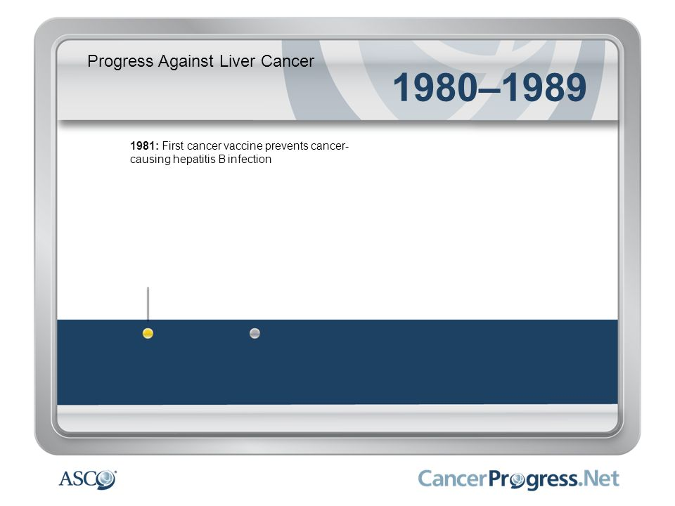 Progress Against Liver Cancer 1980– : First cancer vaccine prevents cancer- causing hepatitis B infection