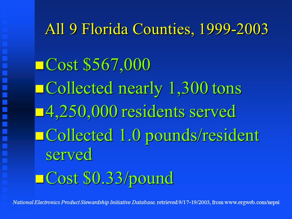 All 9 Florida Counties, Cost $567,000 Cost $567,000 Collected nearly 1,300 tons Collected nearly 1,300 tons 4,250,000 residents served 4,250,000 residents served Collected 1.0 pounds/resident served Collected 1.0 pounds/resident served Cost $0.33/pound Cost $0.33/pound National Electronics Product Stewardship Initiative Database, retrieved 9/17-19/2003, from