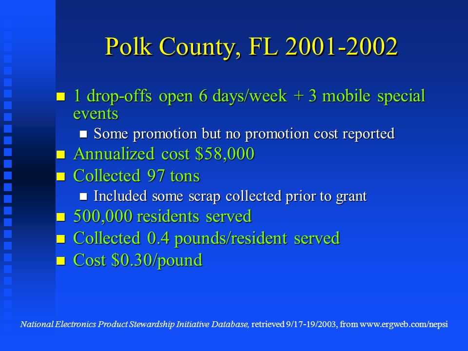 Polk County, FL drop-offs open 6 days/week + 3 mobile special events 1 drop-offs open 6 days/week + 3 mobile special events Some promotion but no promotion cost reported Some promotion but no promotion cost reported Annualized cost $58,000 Annualized cost $58,000 Collected 97 tons Collected 97 tons Included some scrap collected prior to grant Included some scrap collected prior to grant 500,000 residents served 500,000 residents served Collected 0.4 pounds/resident served Collected 0.4 pounds/resident served Cost $0.30/pound Cost $0.30/pound National Electronics Product Stewardship Initiative Database, retrieved 9/17-19/2003, from