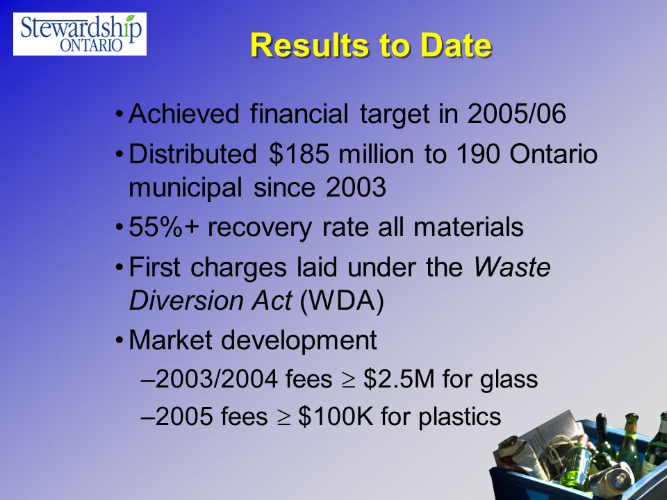 Results to Date Achieved financial target in 2005/06 Distributed $185 million to 190 Ontario municipal since 2003 55%+ recovery rate all materials Fir