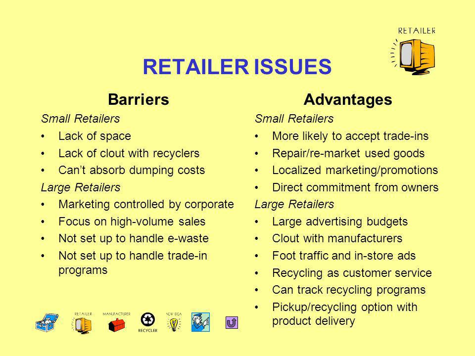 Barriers Small Retailers Lack of space Lack of clout with recyclers Cant absorb dumping costs Large Retailers Marketing controlled by corporate Focus on high-volume sales Not set up to handle e-waste Not set up to handle trade-in programs Advantages Small Retailers More likely to accept trade-ins Repair/re-market used goods Localized marketing/promotions Direct commitment from owners Large Retailers Large advertising budgets Clout with manufacturers Foot traffic and in-store ads Recycling as customer service Can track recycling programs Pickup/recycling option with product delivery RETAILER ISSUES