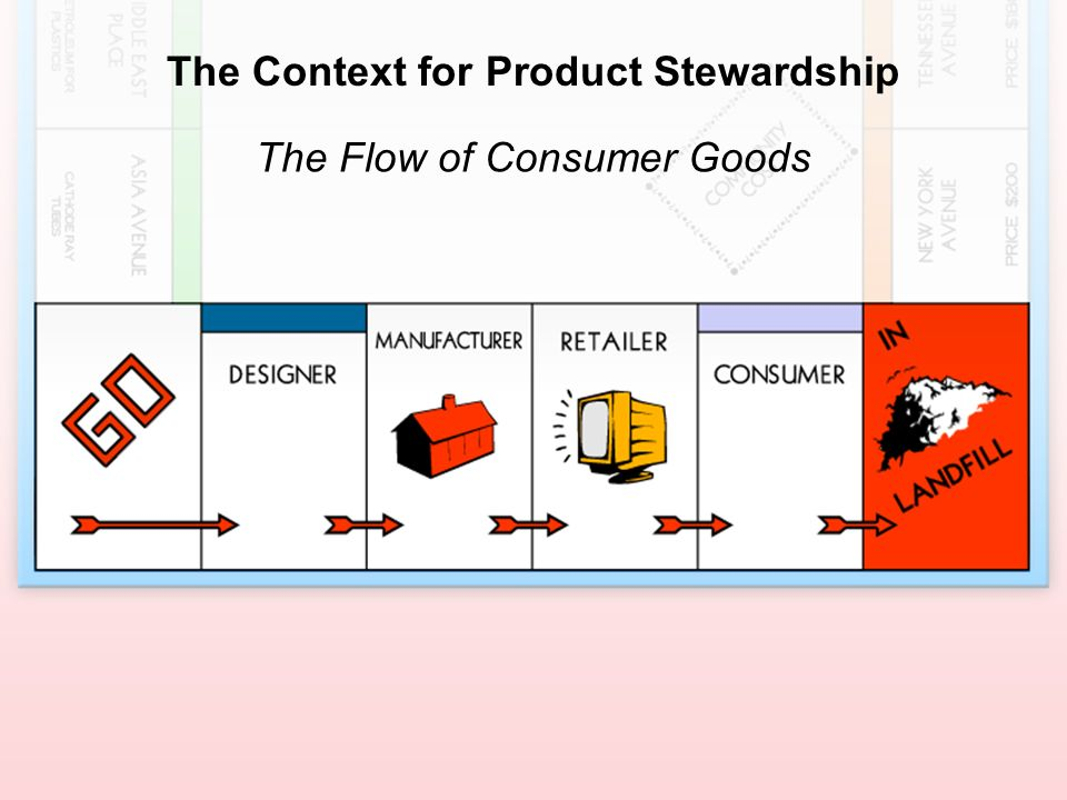 The Flow of Consumer Goods The Context for Product Stewardship