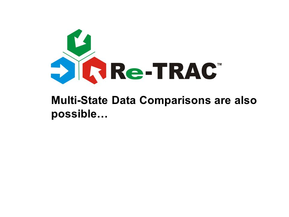 Its about time Multi-State Data Comparisons are also possible…