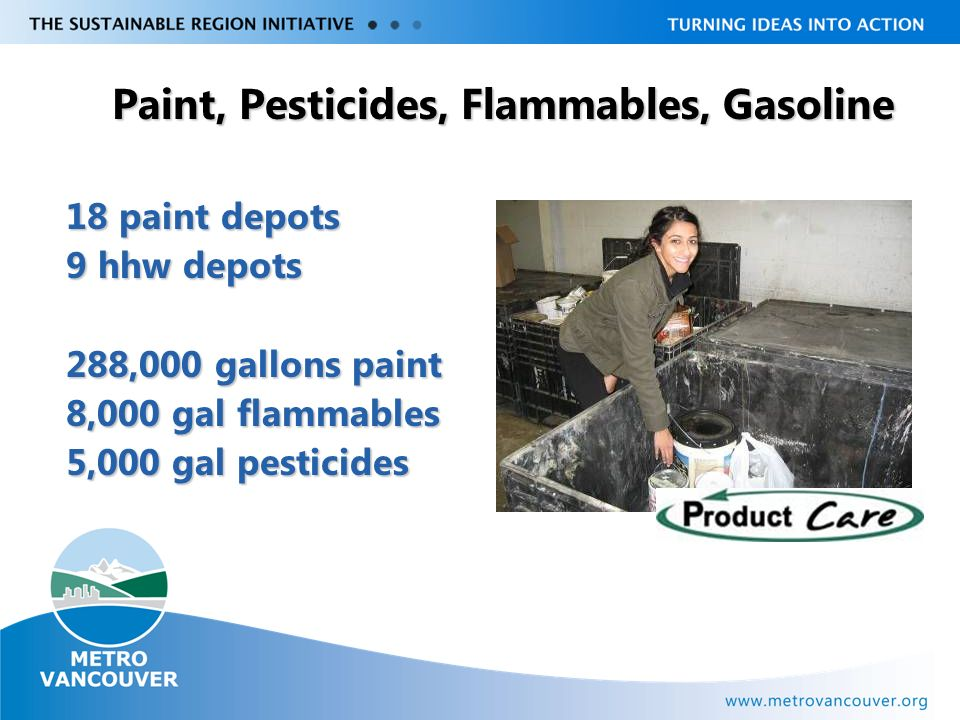 Livable Region Strategy Plan Review towards 2031 Paint, Pesticides, Flammables, Gasoline 18 paint depots 9 hhw depots 288,000 gallons paint 8,000 gal flammables 5,000 gal pesticides