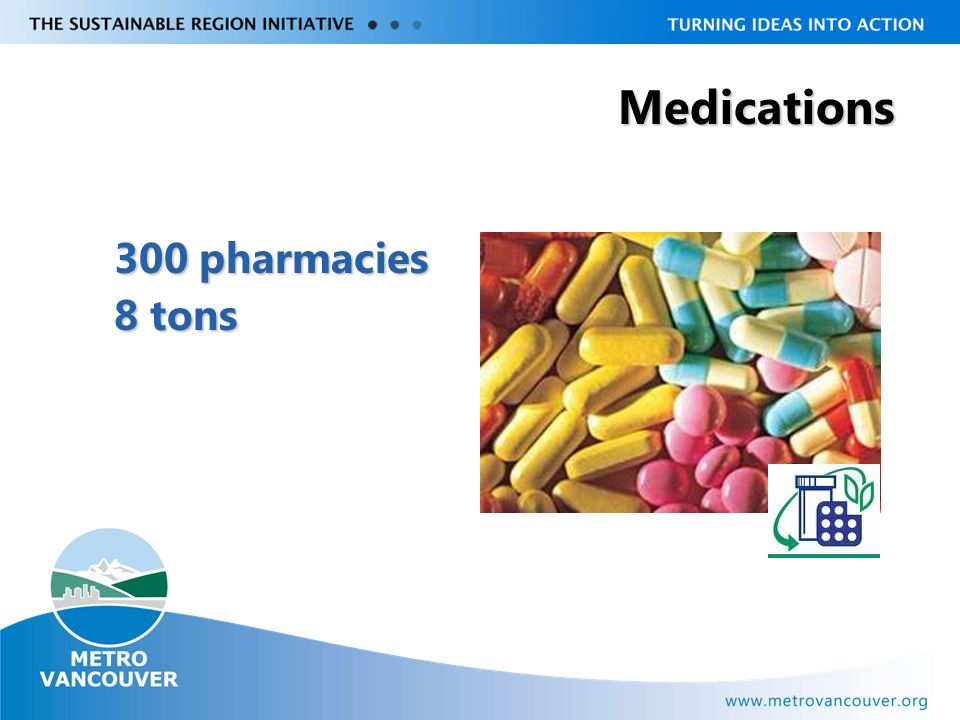 Livable Region Strategy Plan Review towards 2031 Medications 300 pharmacies 8 tons