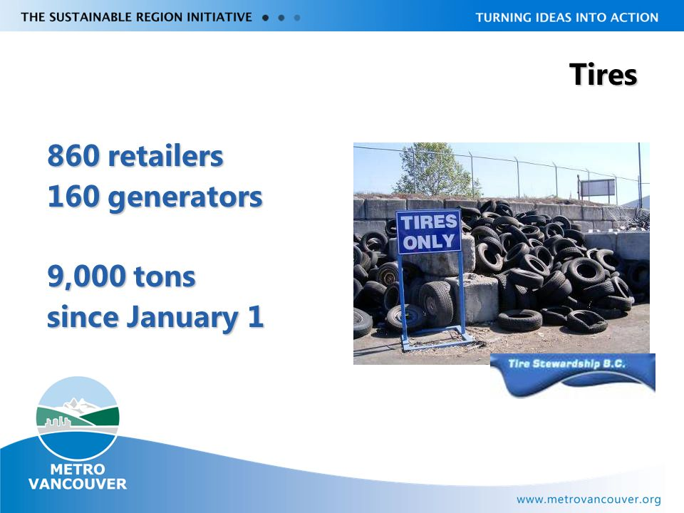 Livable Region Strategy Plan Review towards 2031 Tires 860 retailers 160 generators 9,000 tons since January 1
