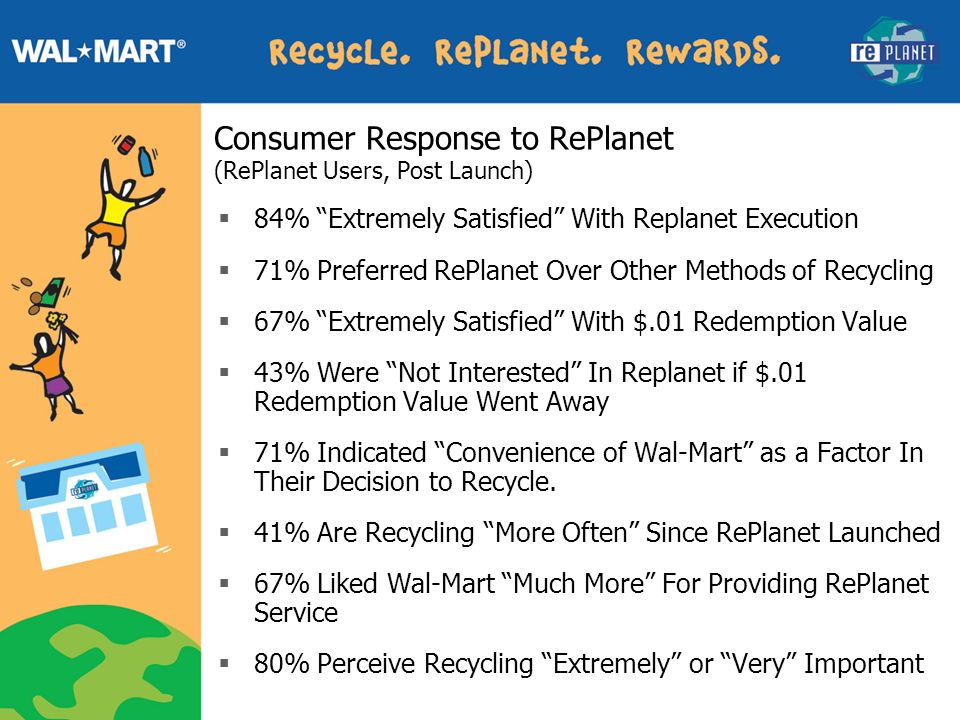 Consumer Response to RePlanet (RePlanet Users, Post Launch) 84% Extremely Satisfied With Replanet Execution 71% Preferred RePlanet Over Other Methods