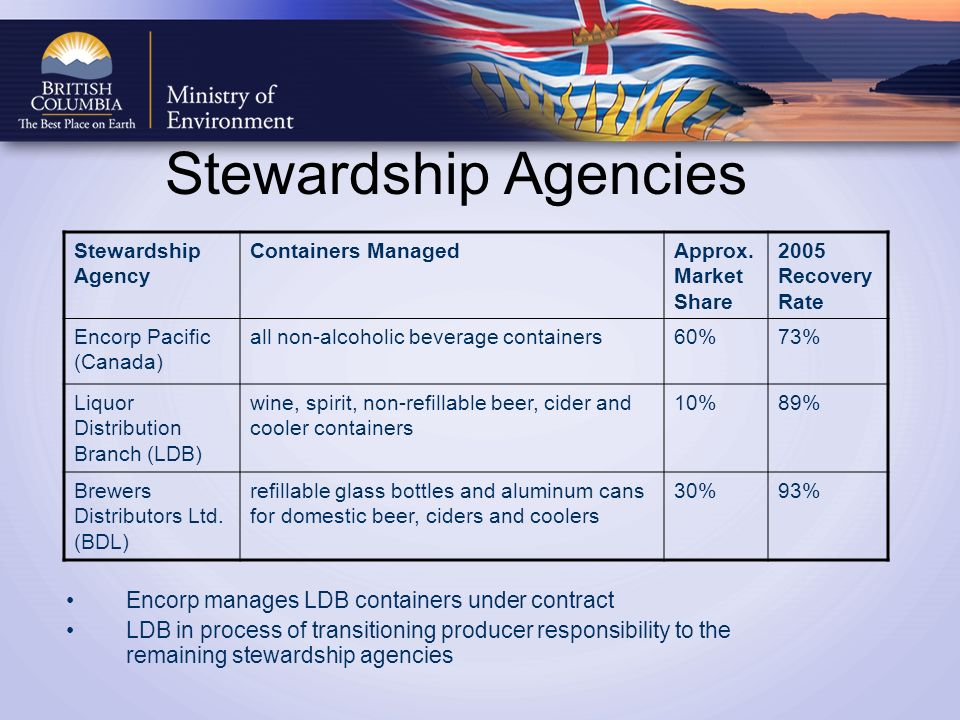 Stewardship Agencies Encorp manages LDB containers under contract LDB in process of transitioning producer responsibility to the remaining stewardship agencies Stewardship Agency Containers ManagedApprox.