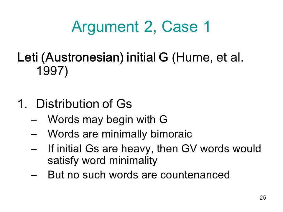 25 Argument 2, Case 1 Leti (Austronesian) initial G (Hume, et al.