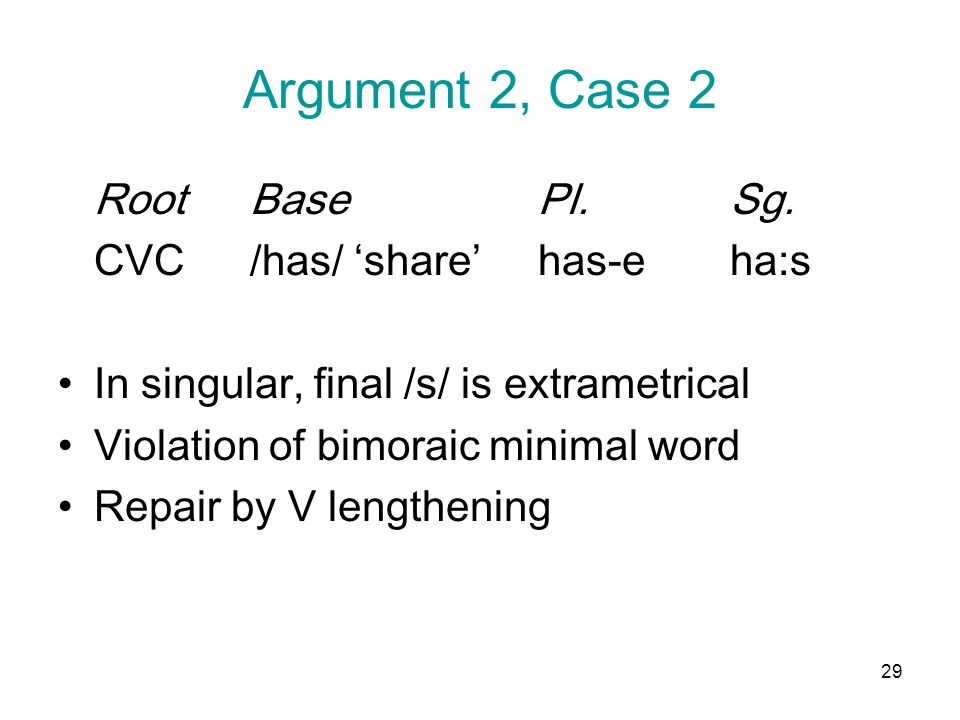 29 Argument 2, Case 2 RootBasePl.Sg. CVC/has/ sharehas-eha:s In singular, final /s/ is extrametrical Violation of bimoraic minimal word Repair by V le
