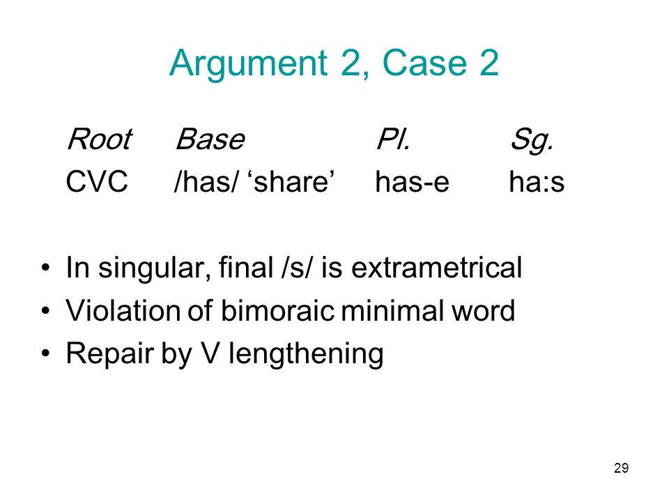 29 Argument 2, Case 2 RootBasePl.Sg.