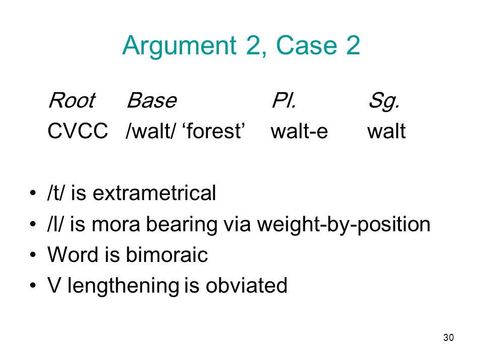 30 Argument 2, Case 2 RootBasePl.Sg.