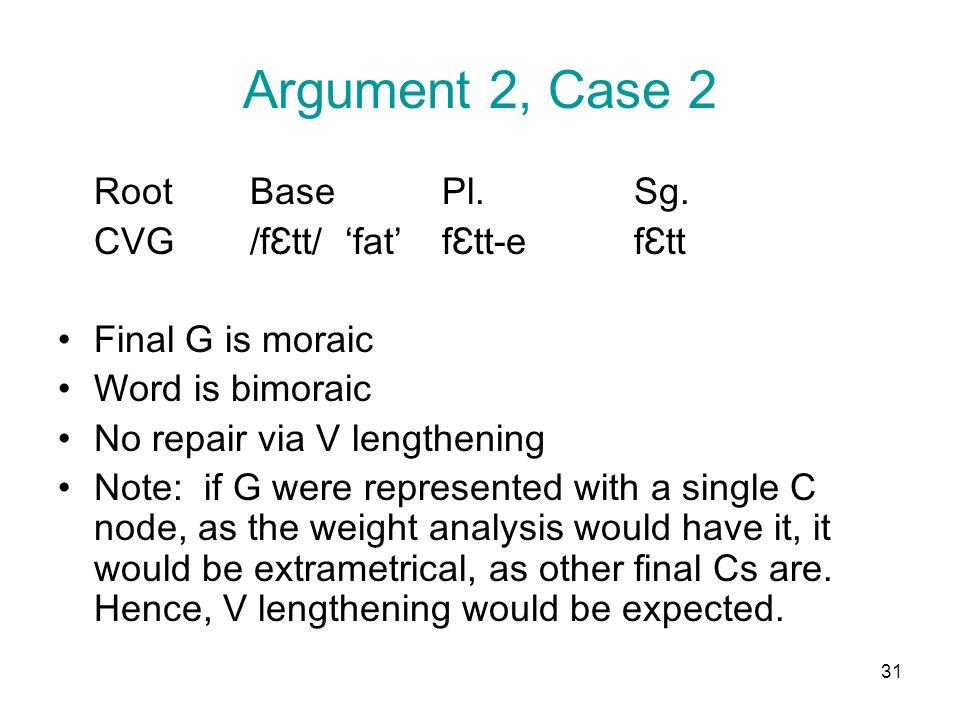 31 Argument 2, Case 2 RootBasePl.Sg.