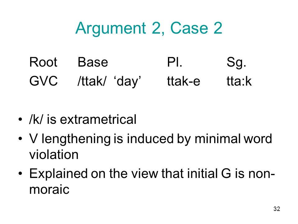 32 Argument 2, Case 2 RootBasePl.Sg.