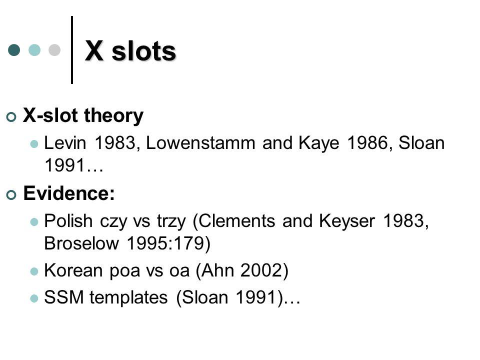 X slots X-slot theory Levin 1983, Lowenstamm and Kaye 1986, Sloan 1991… Evidence: Polish czy vs trzy (Clements and Keyser 1983, Broselow 1995:179) Korean poa vs oa (Ahn 2002) SSM templates (Sloan 1991)…
