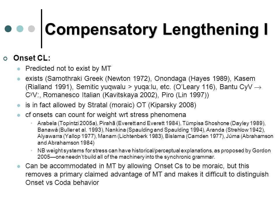 Compensatory Lengthening I Onset CL: Predicted not to exist by MT exists (Samothraki Greek (Newton 1972), Onondaga (Hayes 1989), Kasem (Rialland 1991), Semitic yuqwalu > yuqa:lu, etc.
