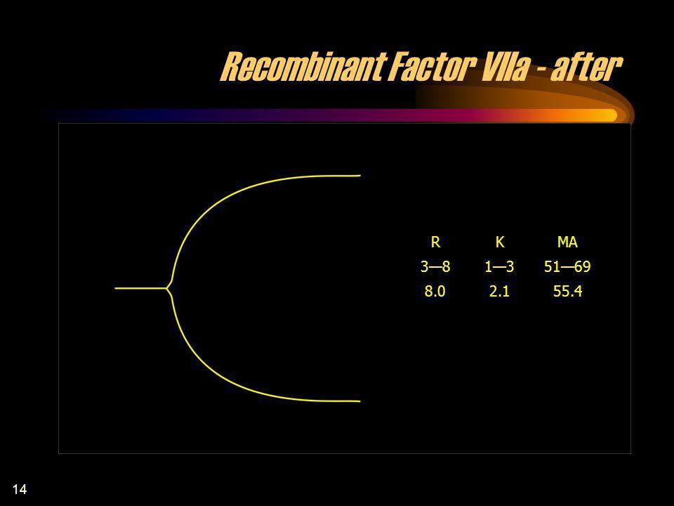 14 Recombinant Factor VIIa - after RKMA 38135169 8.02.155.4