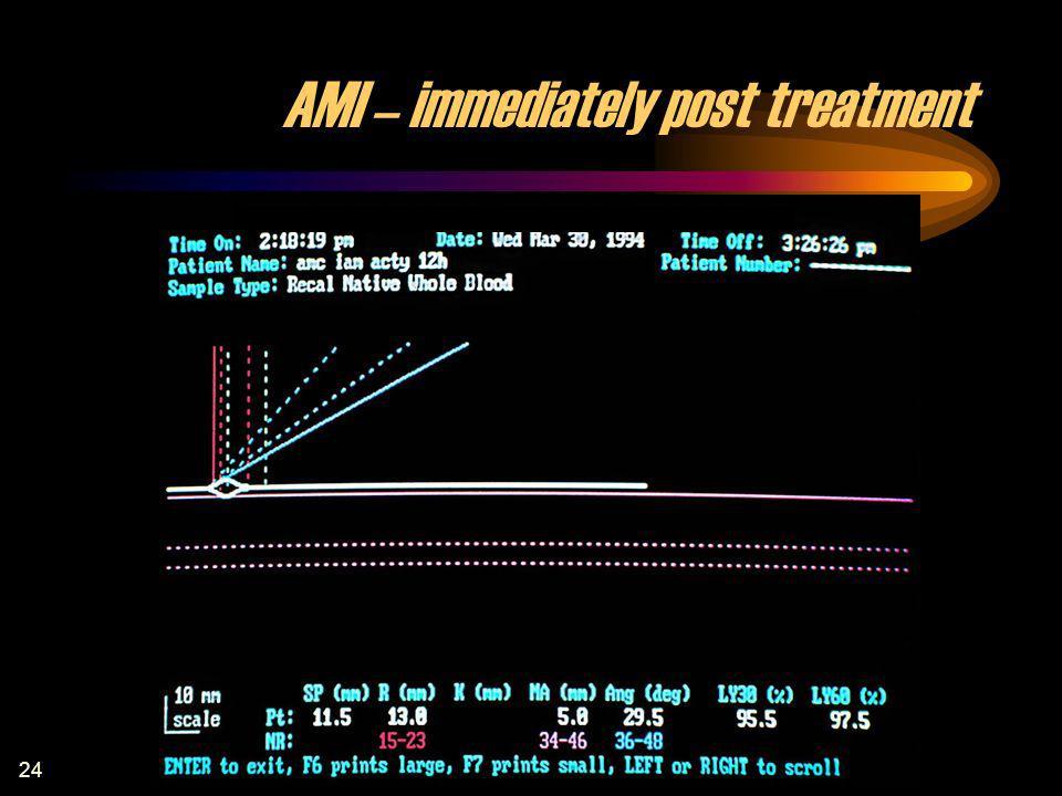 24 AMI – immediately post treatment