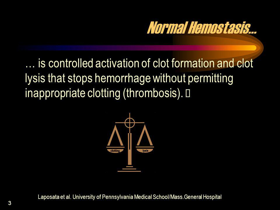 3 Normal Hemostasis… … is controlled activation of clot formation and clot lysis that stops hemorrhage without permitting inappropriate clotting (thro